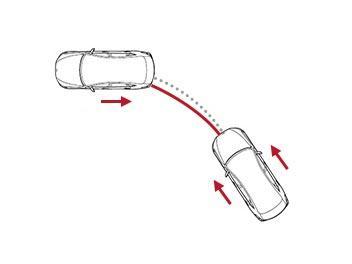 Система керування стабільністю (VSM) автомобіля
